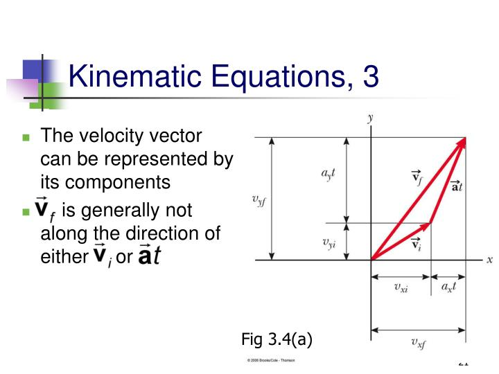 Kinematic Equations, 3