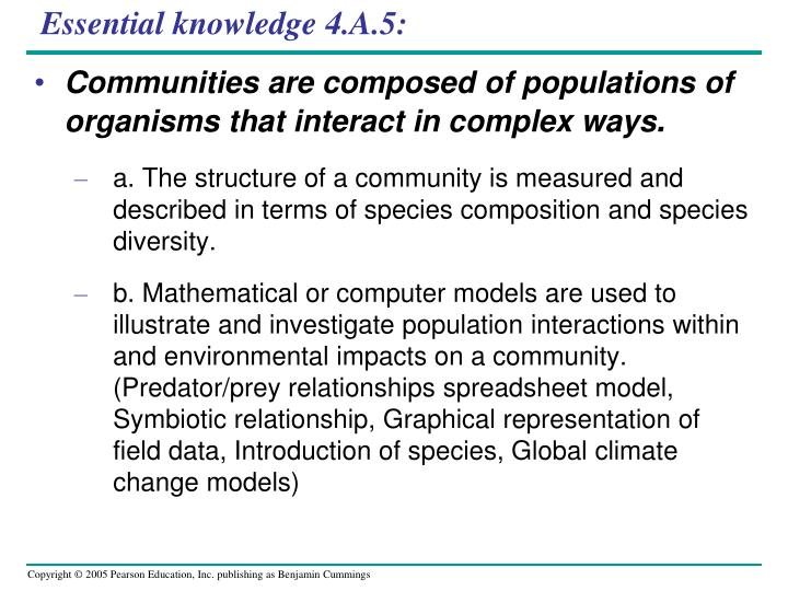 Essential knowledge 4.A.5: