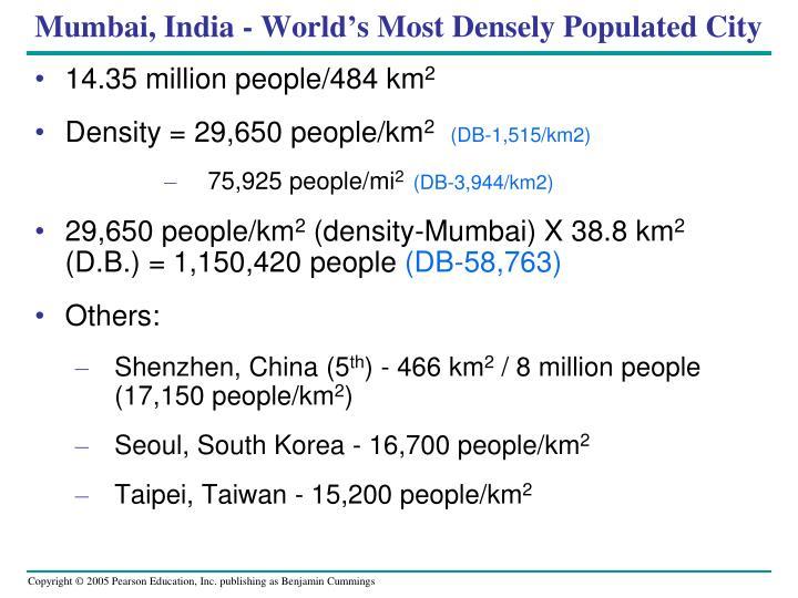 Mumbai, India - World's Most Densely Populated City