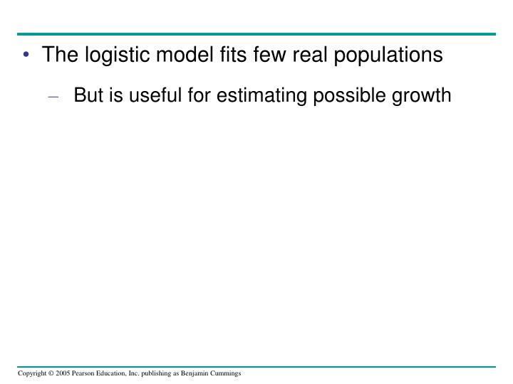 The logistic model fits few real populations