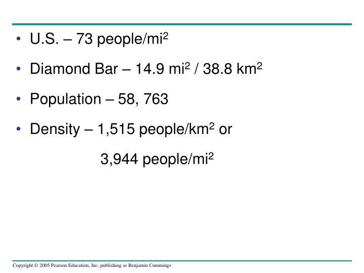 U.S. – 73 people/mi