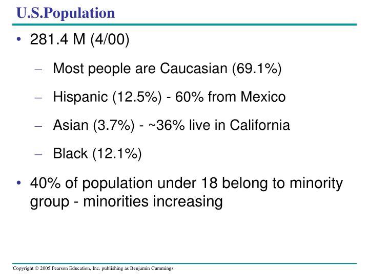 U.S.Population