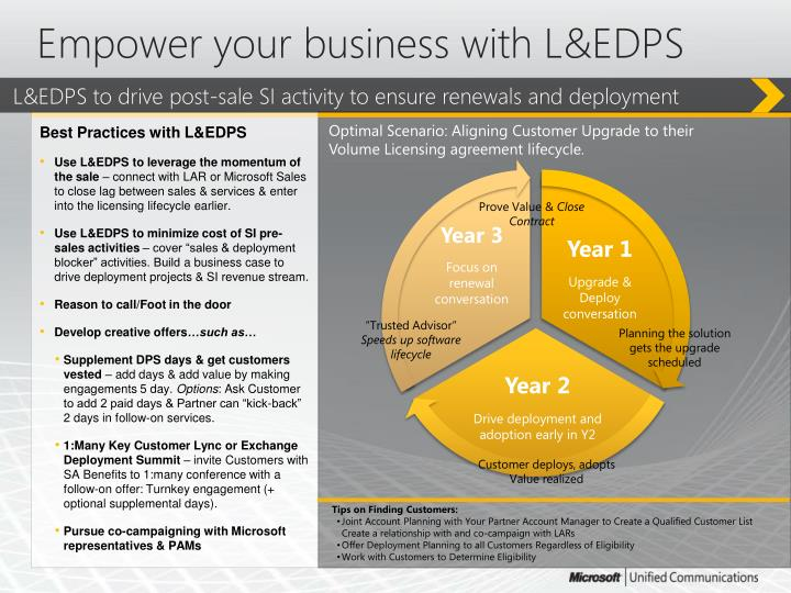 Empower your business with L&EDPS