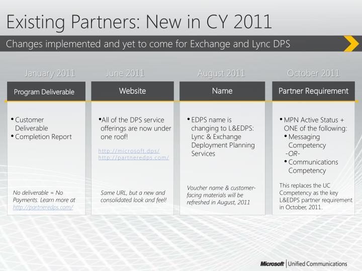 Existing partners new in cy 2011