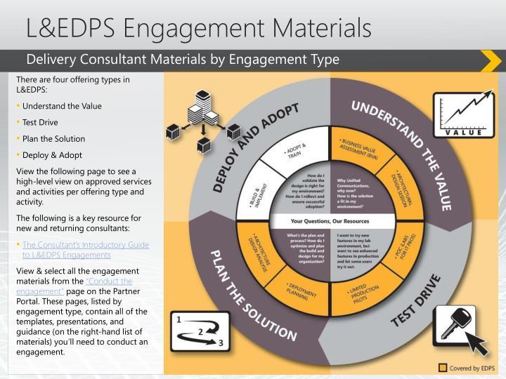 L&EDPS Engagement Materials