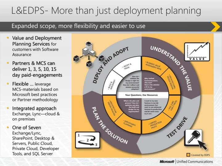 L&EDPS- More than just deployment planning