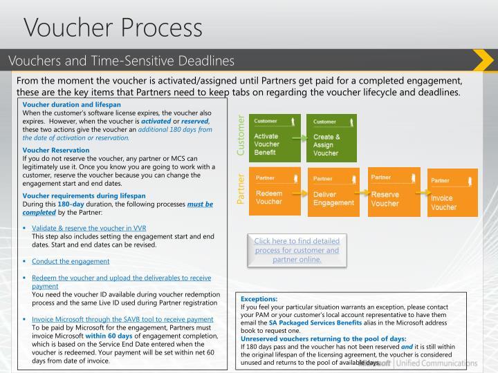 Voucher Process