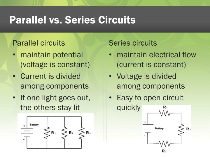 Parallel vs series circuits