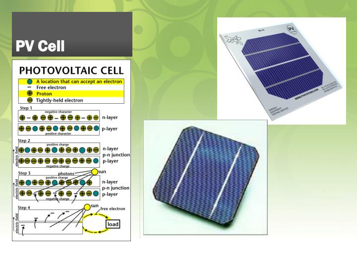 PV Cell