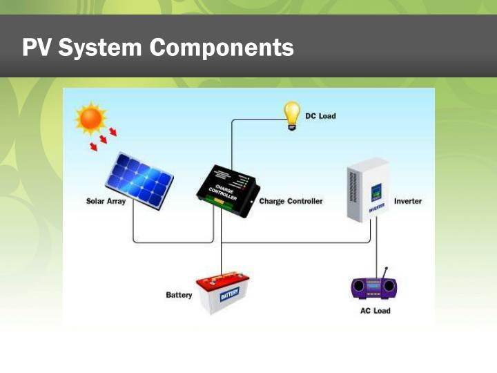 PV System Components
