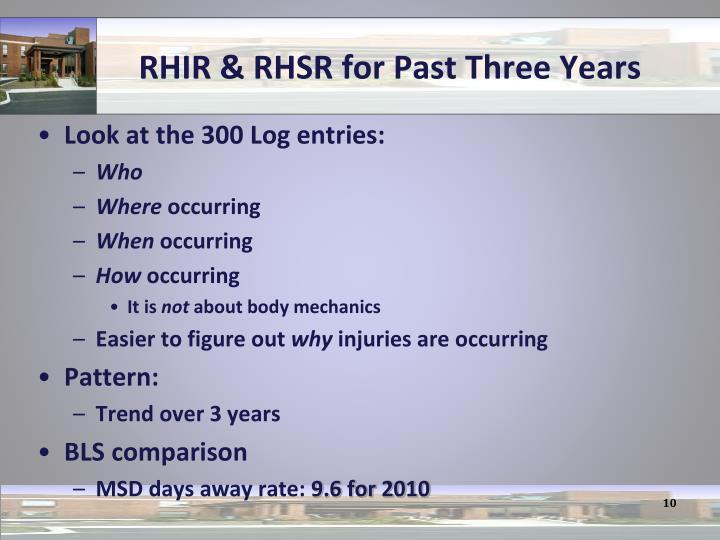 RHIR & RHSR for Past Three Years