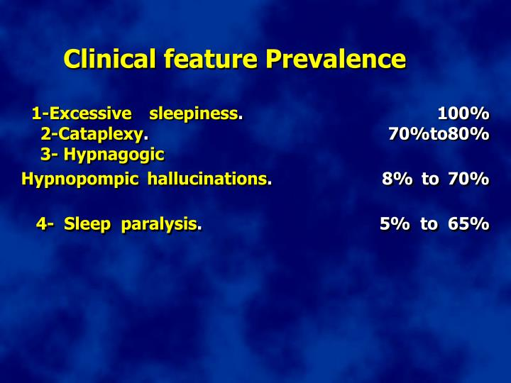 Clinical feature Prevalence
