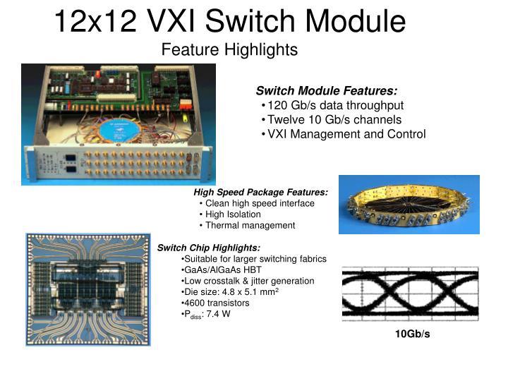 12x12 VXI Switch Module