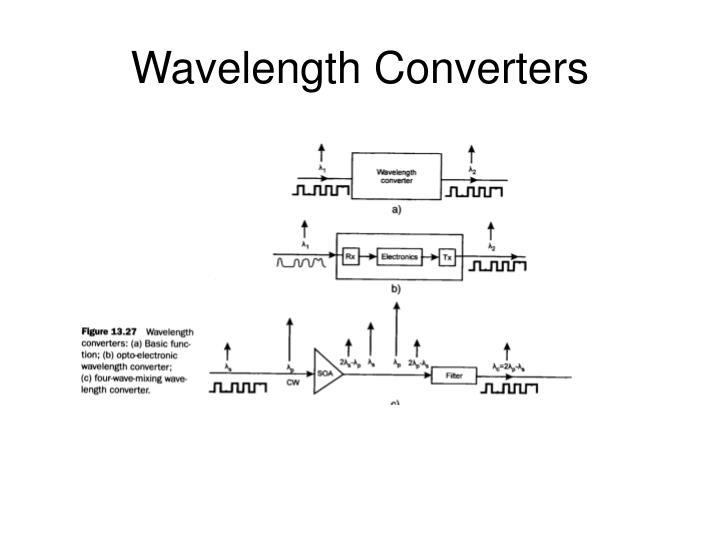 Wavelength Converters
