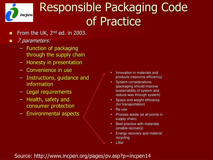 Responsible Packaging Code of Practice