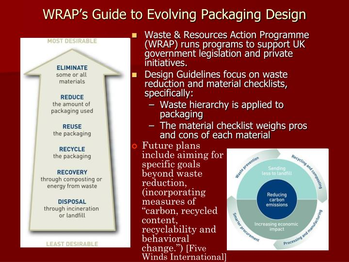WRAP's Guide to Evolving Packaging Design