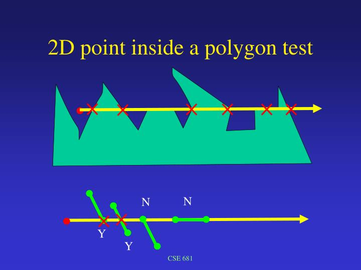 2D point inside a polygon test