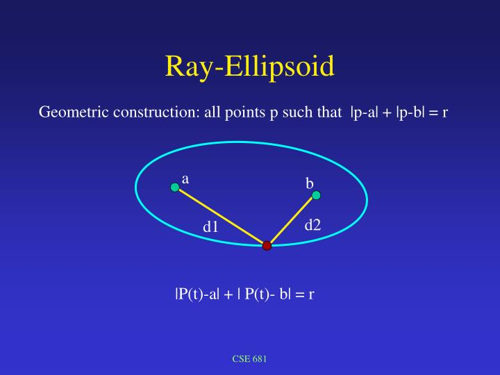 Ray-Ellipsoid