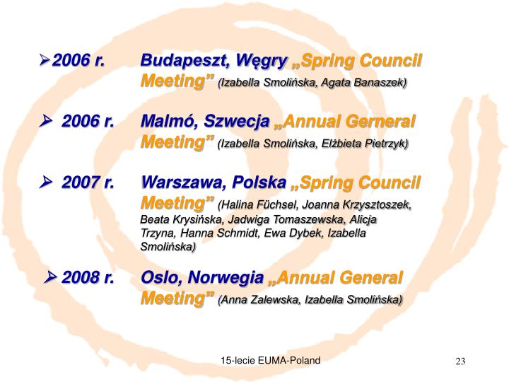 2006 r.Budapeszt, Węgry