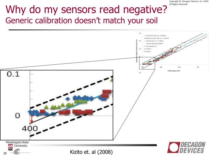 Why do my sensors read negative?