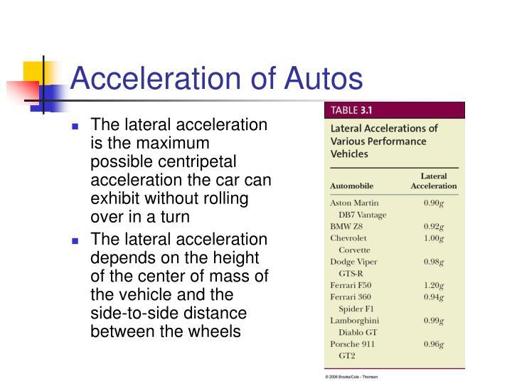 Acceleration of Autos