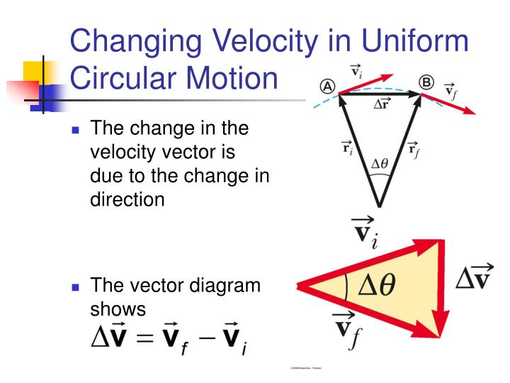 Changing Velocity in Uniform Circular Motion