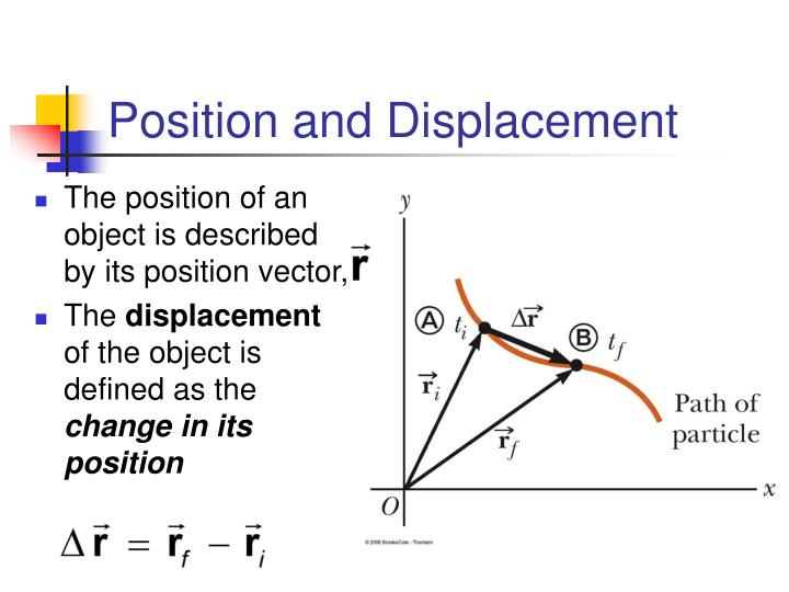 Position and Displacement