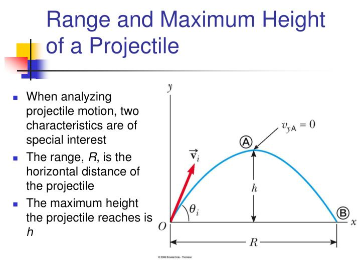 Range and Maximum Height of a Projectile
