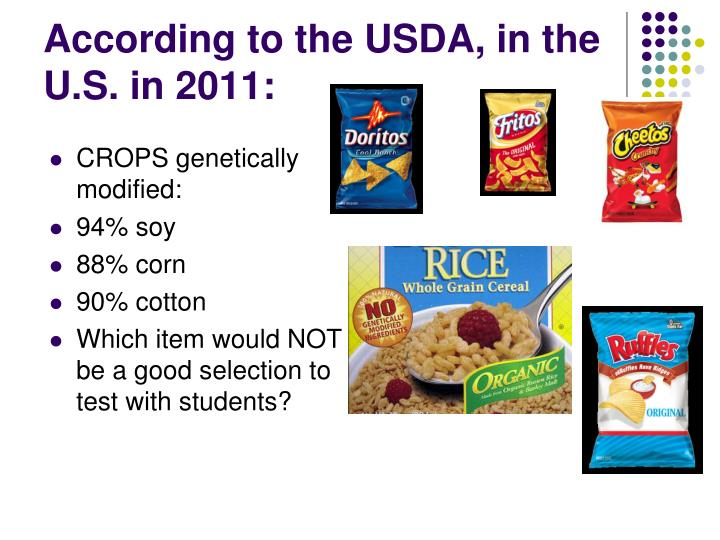 According to the USDA, in the U.S. in 2011: