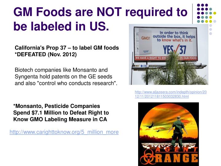 GM Foods are NOT required to be labeled in US.