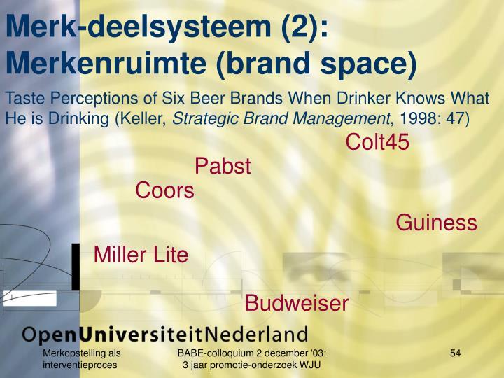 Merk-deelsysteem (2): Merkenruimte