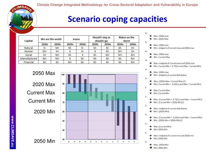 Scenario coping capacities