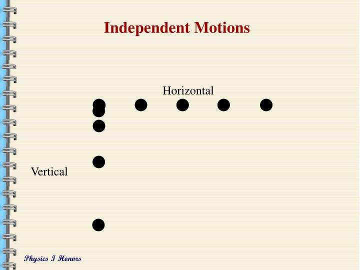 Independent Motions