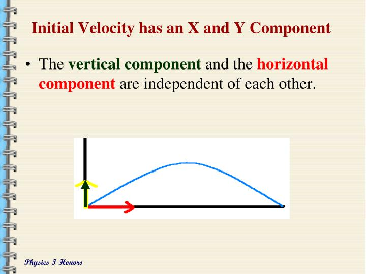 Initial Velocity has an X and Y Component