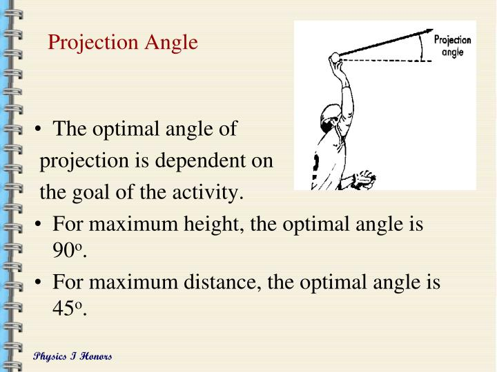 Projection Angle