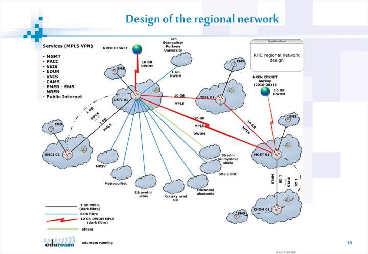 Design of the regional network