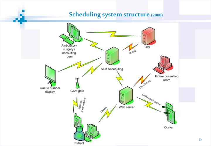 Scheduling system structure