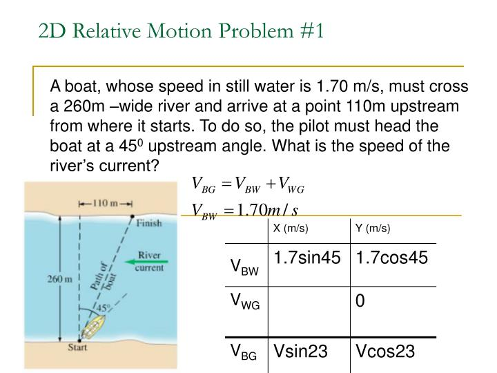 A boat, whose speed in still water is 1.70 m/s, must cross a 260m –wide river and arrive at a point 110m upstream from where it starts. To do so, the pilot must head the boat at a 45