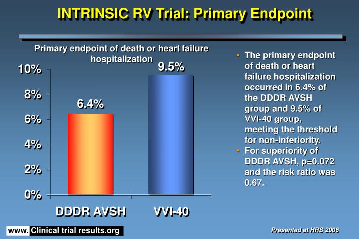 INTRINSIC RV Trial: Primary Endpoint