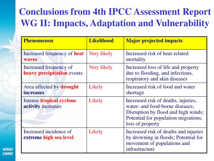 Conclusions from 4th IPCC Assessment Report