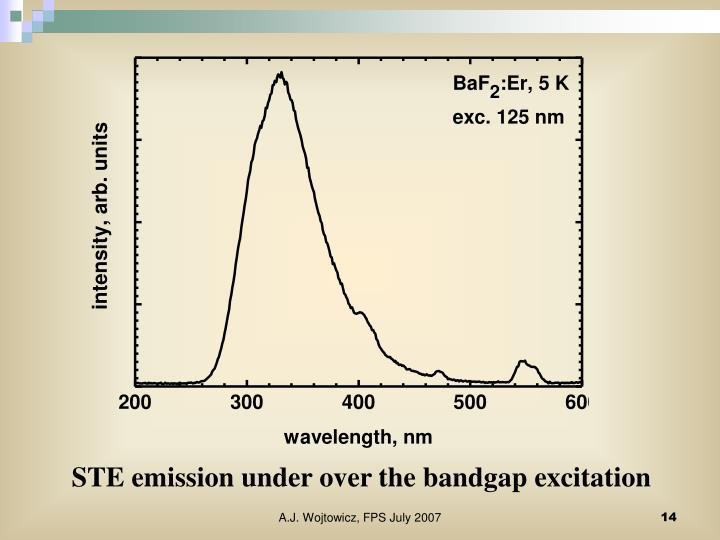 STE emission under over the bandgap excitation