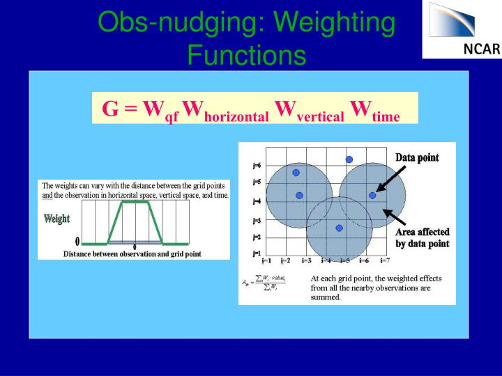 Obs-nudging: Weighting Functions