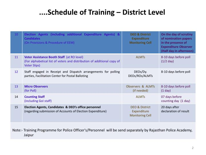 Schedule of training district level1