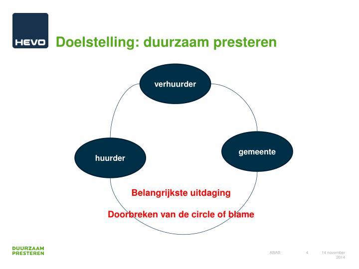 Doelstelling: duurzaam presteren