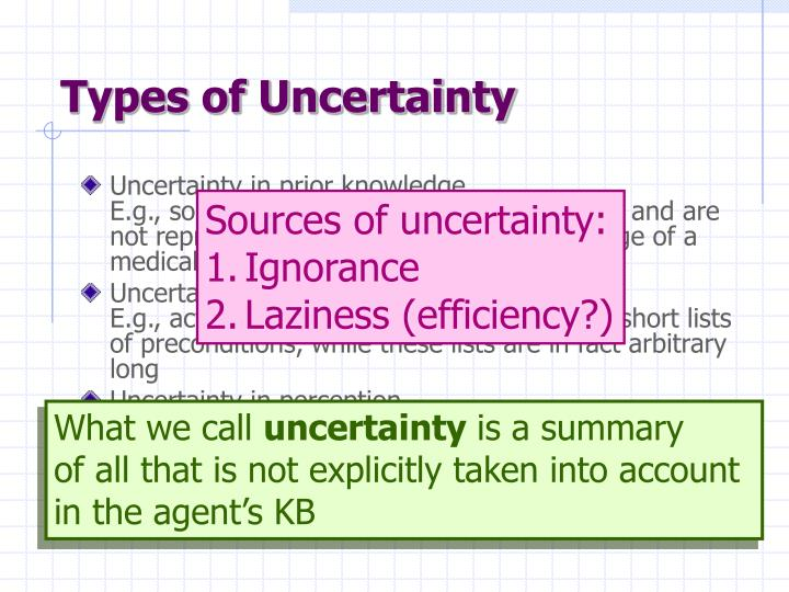 Types of Uncertainty