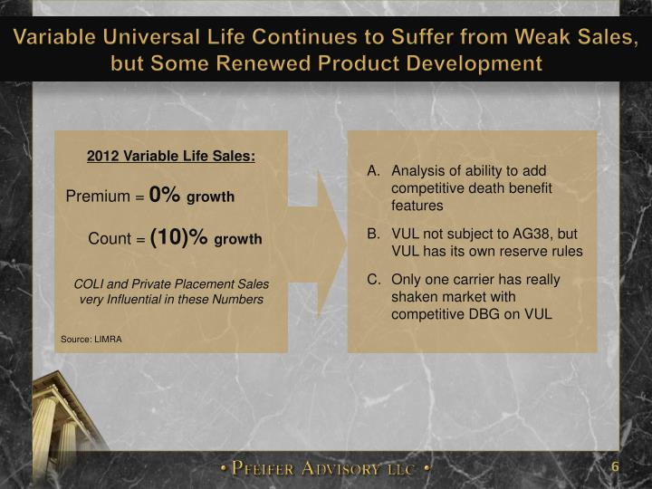 Variable Universal Life Continues to Suffer from Weak Sales, but Some Renewed Product Development