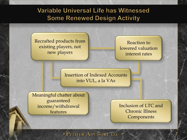 Variable Universal Life has Witnessed