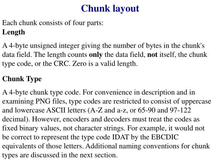 Chunk layout