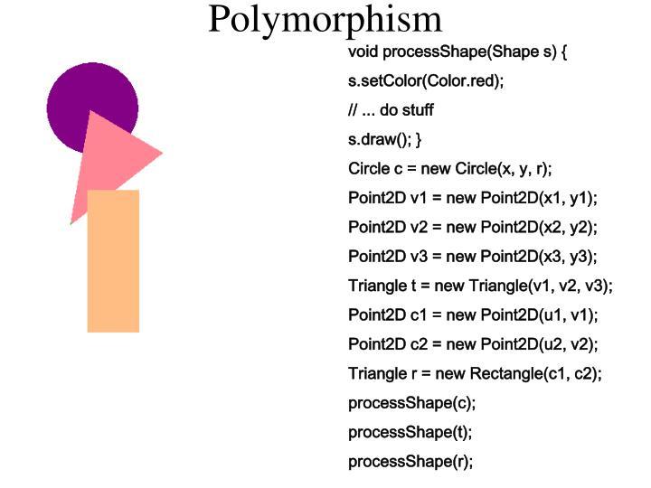 void processShape(Shape s) {