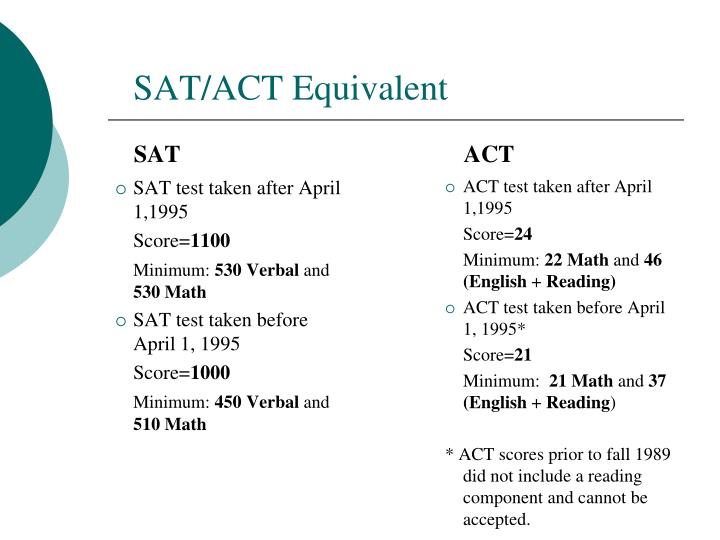 SAT/ACT Equivalent